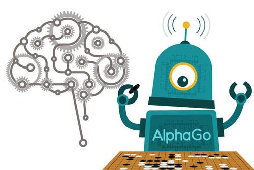 输赢又怎样 想好AlphaGo怎么商业化了吗?