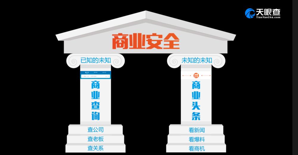 商业查询和商业头条背后,是一套连接两者的标签系统。