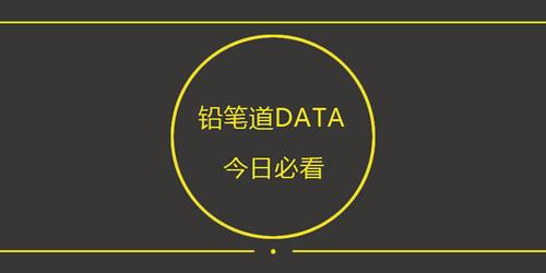【金芯计划】铅笔道DATA今日必看项目推荐