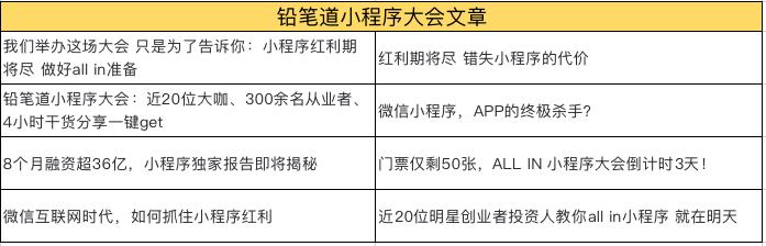 小程序大会活动共计8篇文章