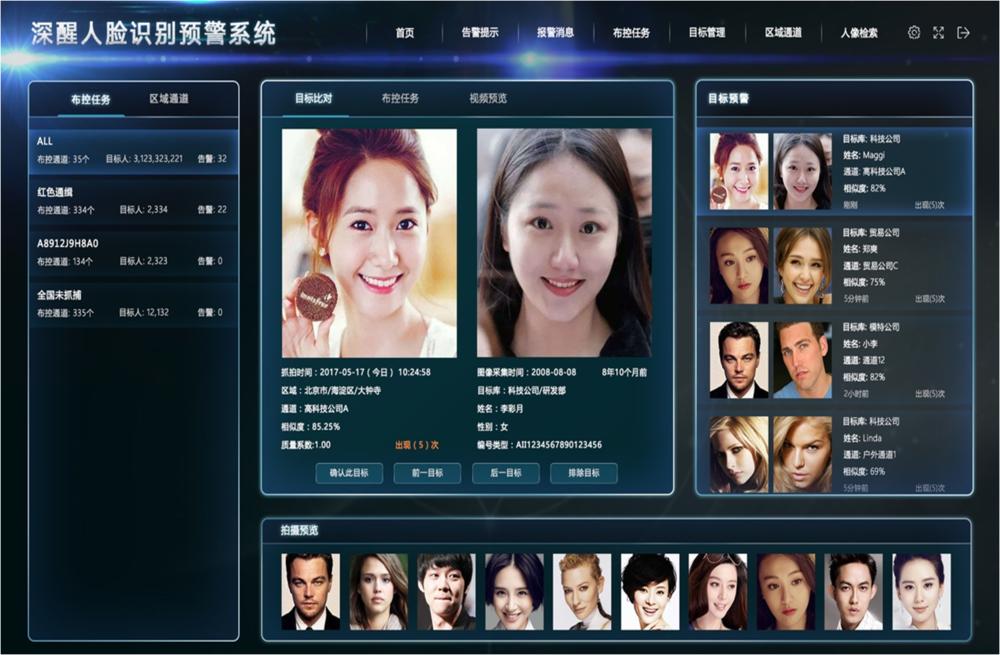 强大的人脸识别系统