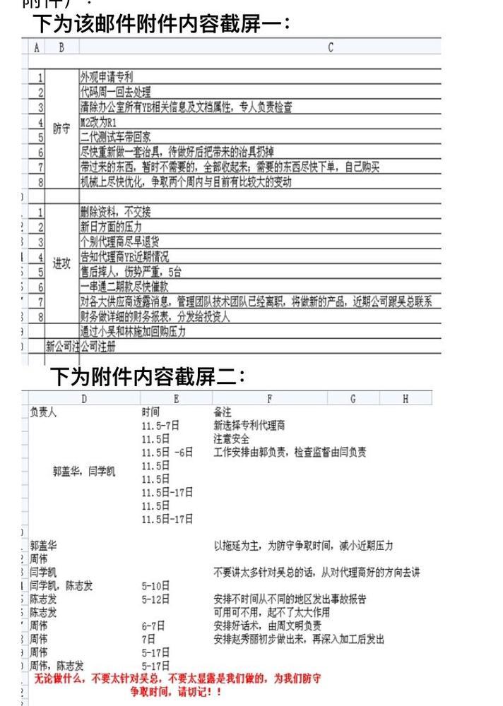 在吴细龙提供的周伟团队的邮件截图,邮件中