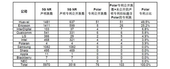 来源:中国知识产权杂志 网络版(链接:http://www.chinaipmagazine.com/news-show.asp?22767.html)