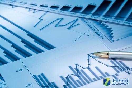 干货丨智能投研行业分析报告