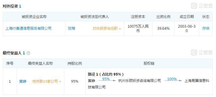 上海易翼信息科技有限公司的查找截图