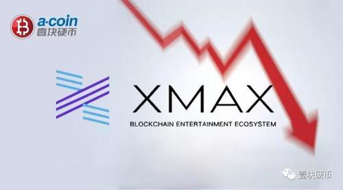 被爆大裁员 但暮然回首 XMX却成了币圈良心项目