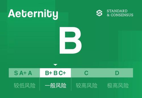 标准共识评级调整:Aeternity 主网仍未上线
