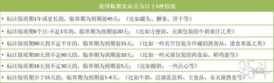 来源:北京市工商局,35斗整理