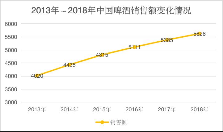 数据来源:中商产业研究院; 制图:铅笔道